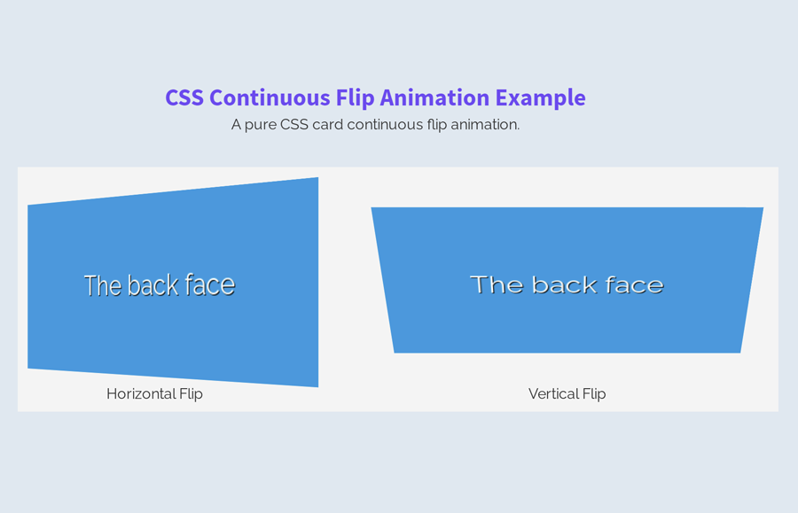 CSS Continuous Flip Animation with Demo